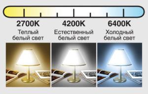 cvetovaya_temperatura_byt [1]